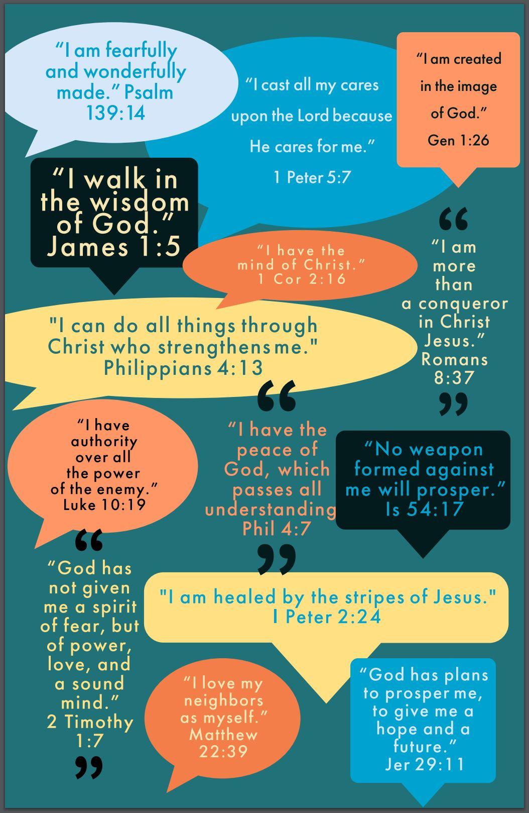 Scriptural Affirmations